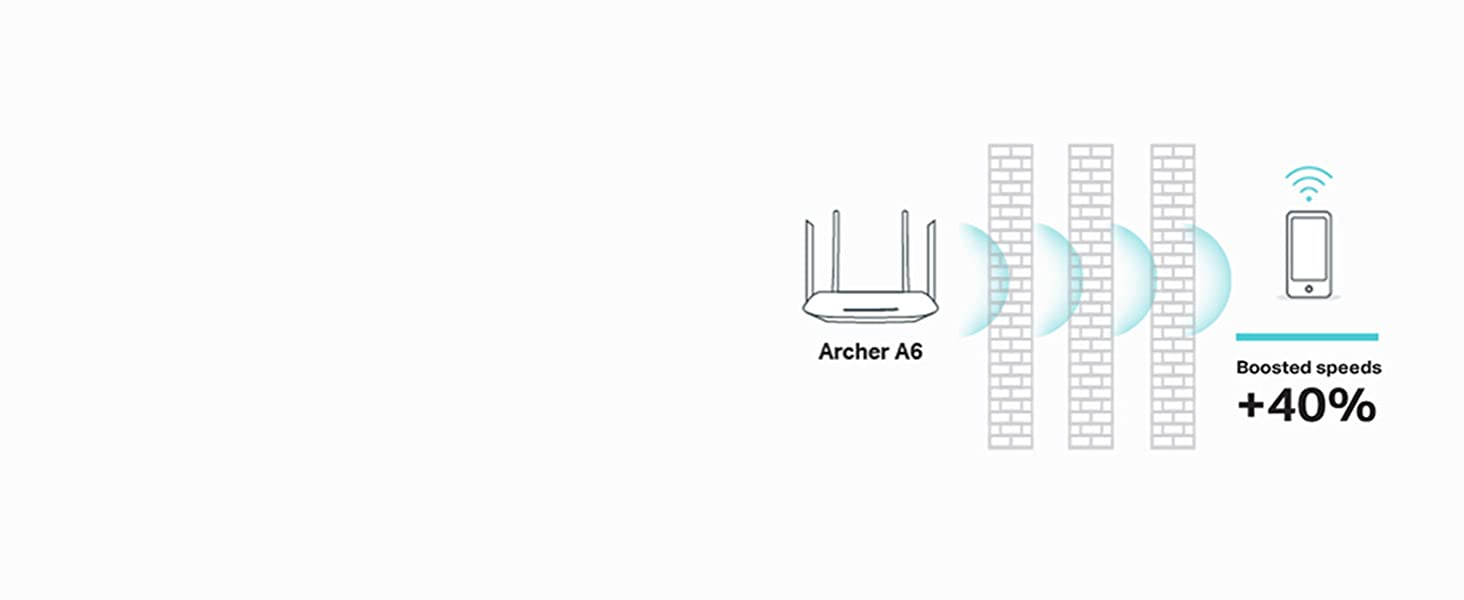 archer a6, boosted speed, wifi coverage