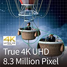 W1720 delivers true 4K which reduced pixel blur for profound clarity and crisply defined details