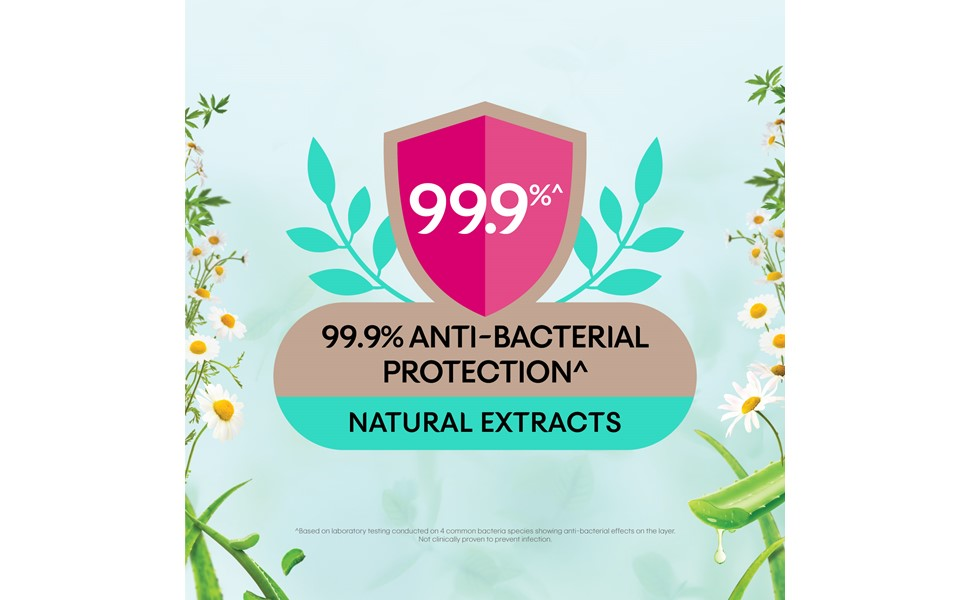 Kotex Herbal - Antibac