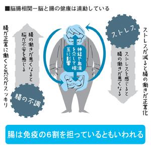健康法BP3.jpg