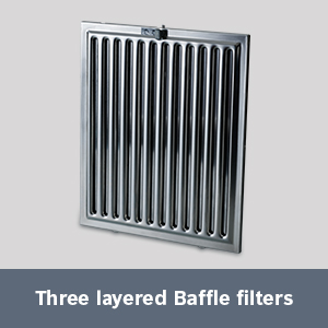 Three layered Baffle filters