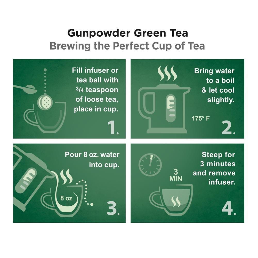 Finest gunpowder green loose green tea.