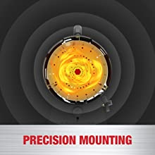 Precision Mounting