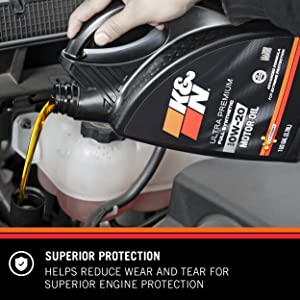 SUPERIOR ENGINE PROTECTION