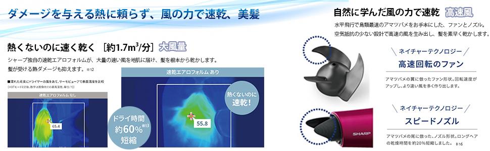 速乾 美髪 熱くない 早く乾く スピードノズル ドライ プラズマクラスタードライヤー IB-JP9