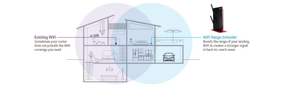 ex6200 house diagram