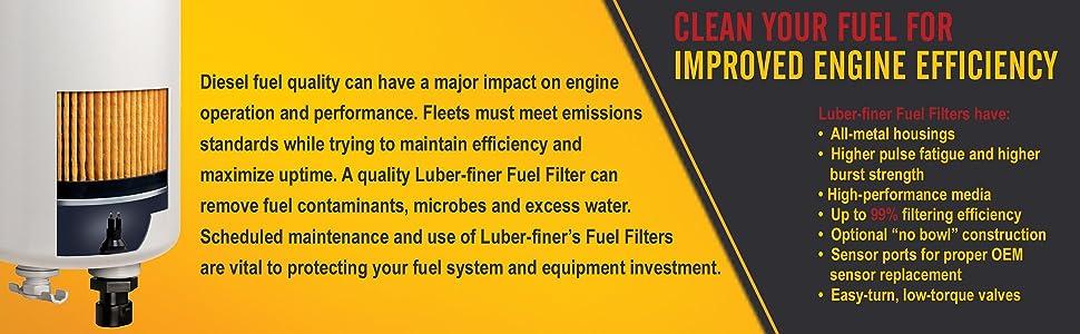 Amazon luber finer lff8062 heavy duty fuel filter automotive read more fandeluxe Choice Image