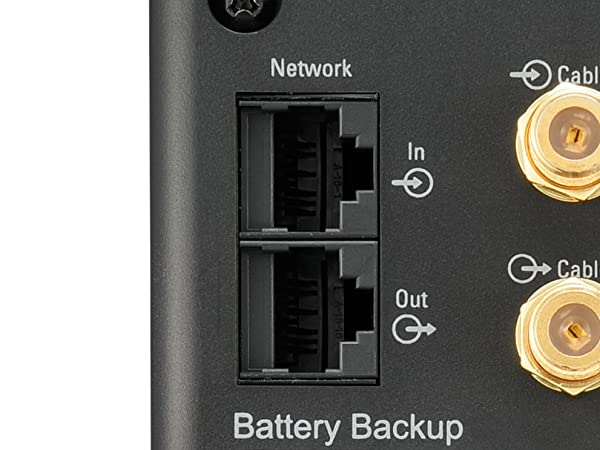 1Gb network dataline protection