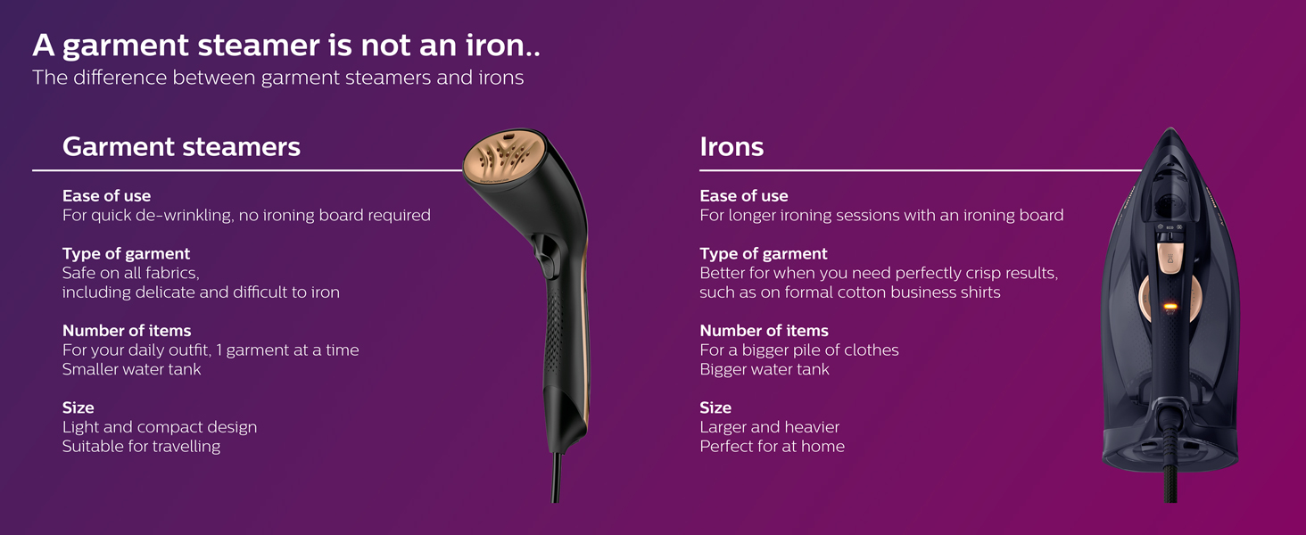 Differences between a hand held garment clothes steamer and an iron