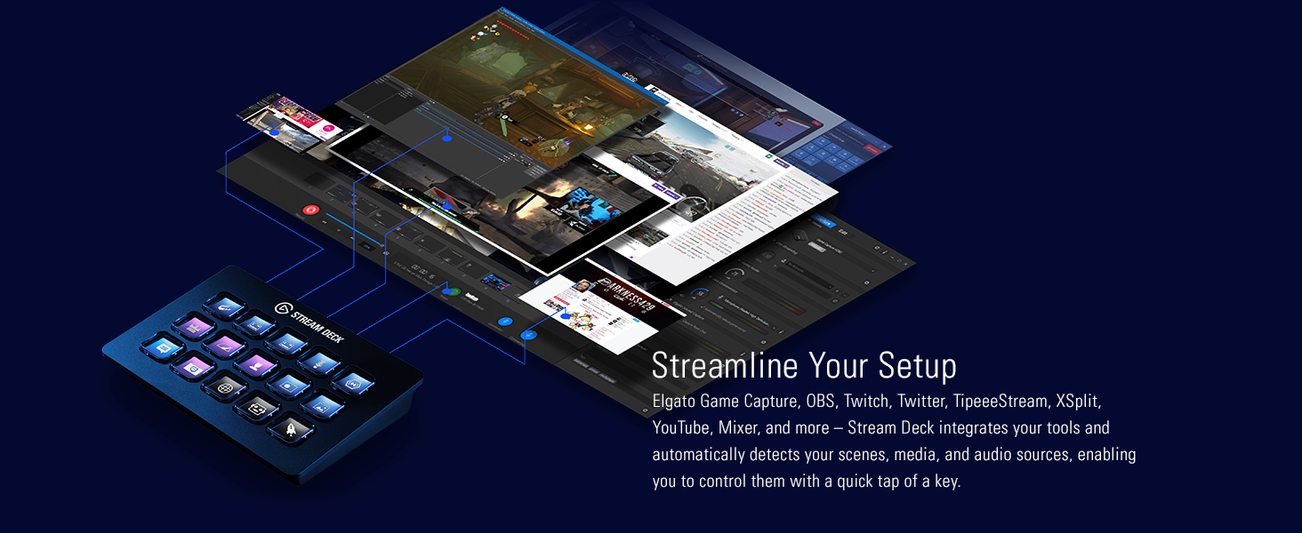 Elgato Stream Deck