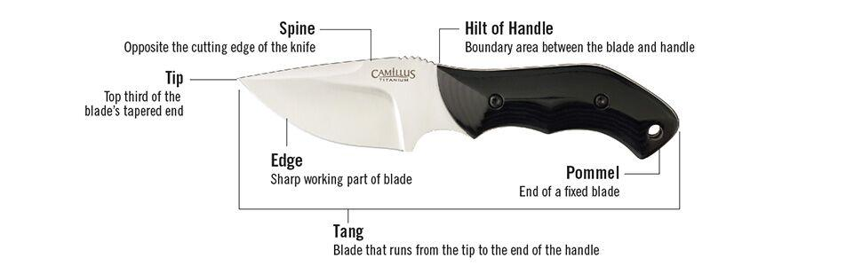 Camillus Micarta Handle, 7.75-Inch Fixed Blade Knife