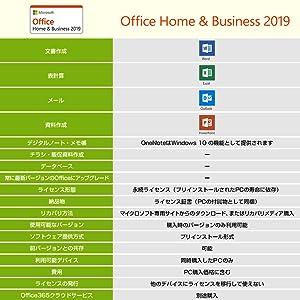 Office Home&Business選択可能