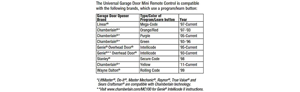 Chamberlain Group Mc100 P2 Universal Garage Door Opener