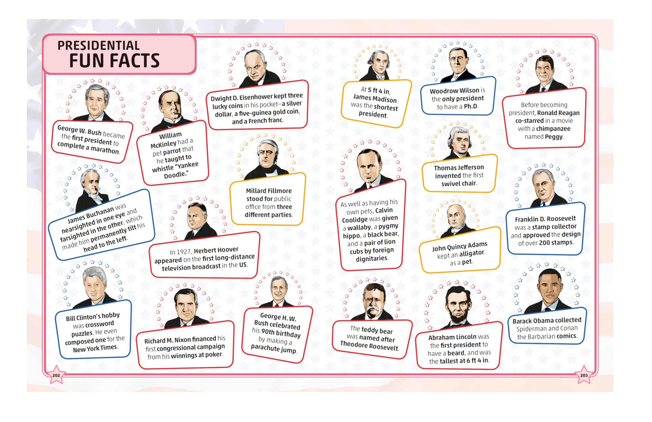 Amazing facts about the presidents of the United States 24Warez.Ru 54