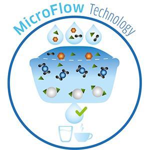 BRITA, tecnología, filtración, MAXTRA+, filtro, agua, cal, cloro