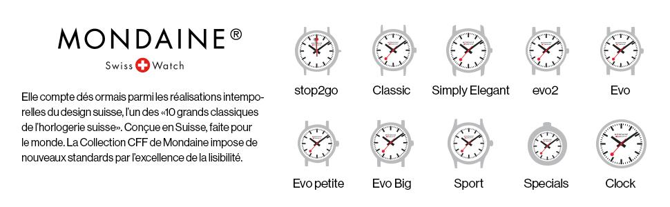 Mondaine, SBB, Swiss made, stop2go