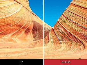 Resolución Full HD