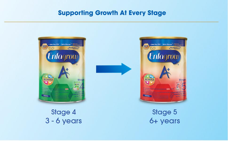 enfagrow A+ stage 4