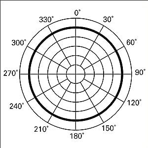 Omnidirectional pickup pattern
