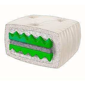 futon, futon mattress, convoluted foam, sleeper sofa, roll away bed, klik klak