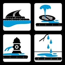 quickdam, quick dam, flood control, flood barrier, flood bags, sandbags, sand bags