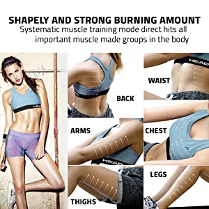Shapely and Strong Burning Amount