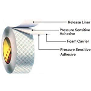 3M™ Double Coated Urethane Foam Tape 4016
