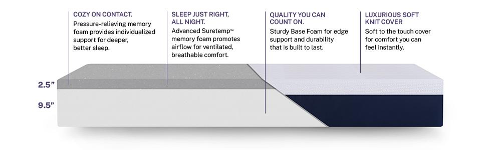 full size mattress mattress protector memory foam mattress memory foam mattress topper