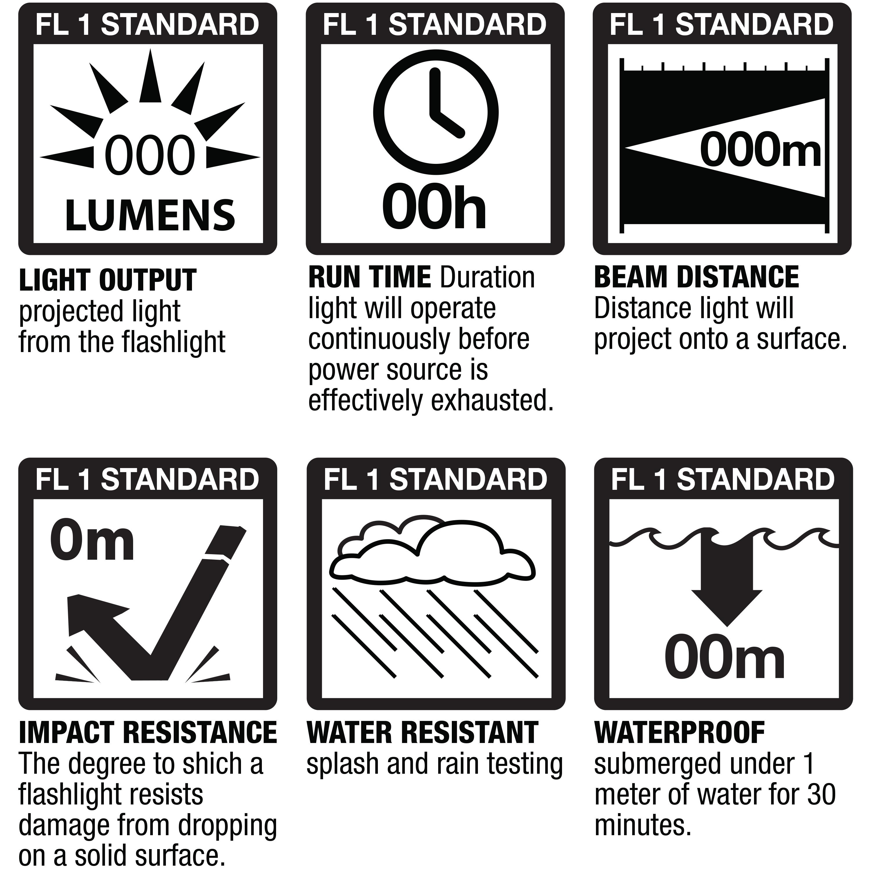 energizer weatheready pact led light sports outdoors
