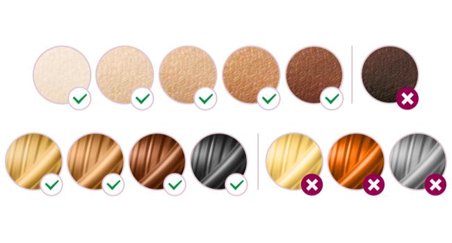 Eignung der Haut- & Haartypen