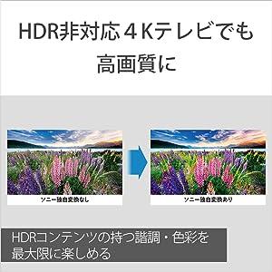HDR非対応4Kテレビでも高画質