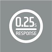 0.25 seconds response