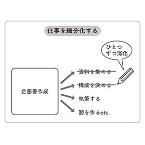 内向型特徴3