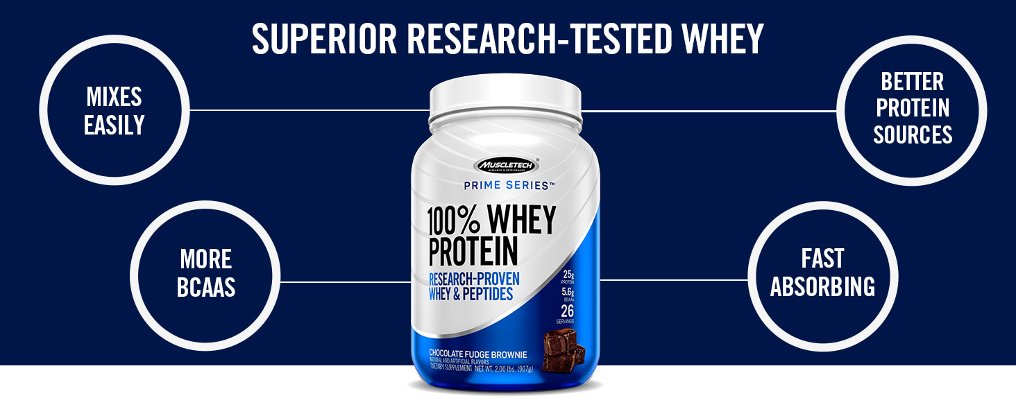 Superior research-tested whey