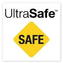 UltraSafe Genius Charger Eyelet Adapter