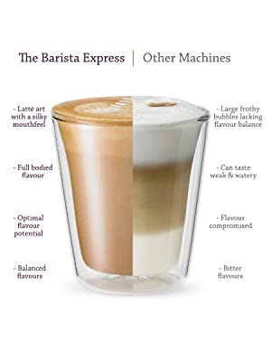Intro Image - Barista Express