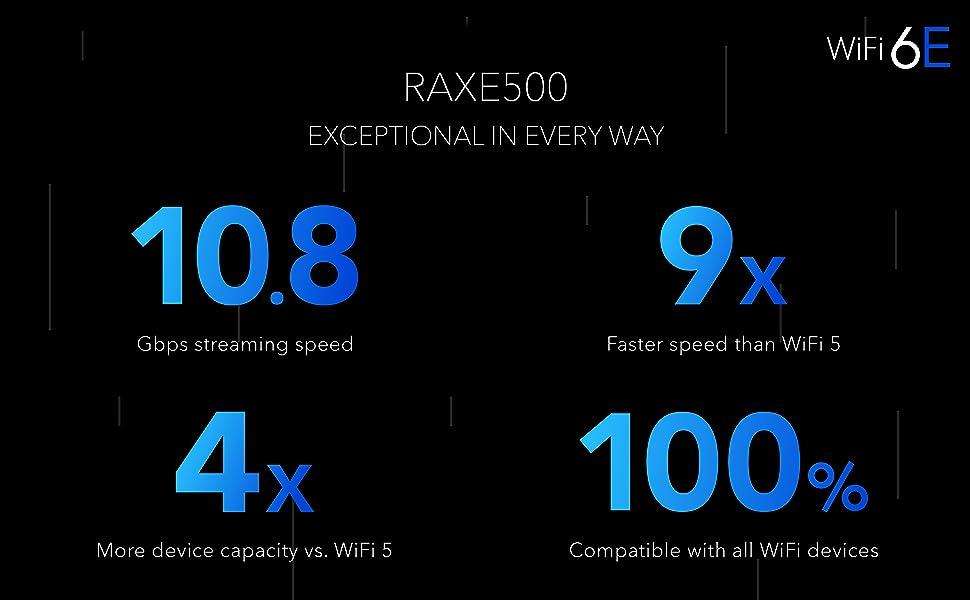 RAXE500