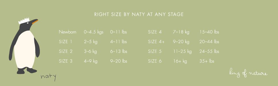 ecological diaper size chart eco by naty newborn size 1 stages weight size 2 3 4 5 6 size 4