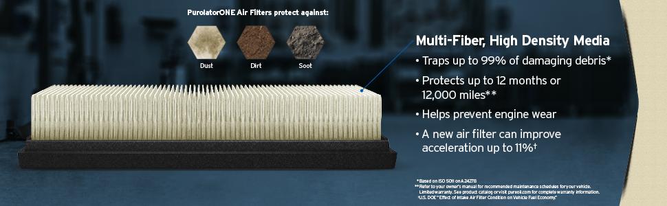 Purolator A45650 PurolatorONE Air Filter