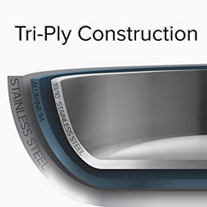 Triply Construction