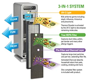 air purifier air purifiers air purifier air purifiers