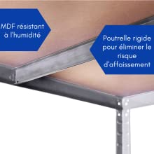 MDF résistant à l'humidité