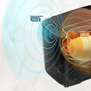 Panasonic Croustina SD-ZP2000WXE -Panificadora De Corteza Crujiente De 700W Para Panes Artesanales, Sin Gluten, Masas y Compotas (18 Programas ...