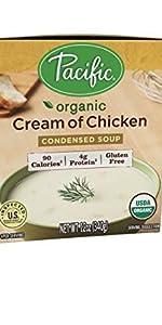 c of chicken