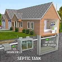 septic packs septic septi pac septic system treatment rid-x septic-pacs ridx septi-pacs