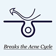 PanOxyl Breaks the Acne Cycle