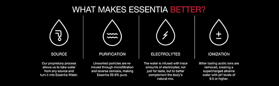 What makes Essentia Better?