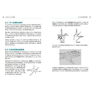 ゲーム開発 数学 3D
