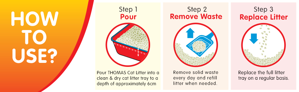 Thomas cat litter, cat litter, cat hygiene