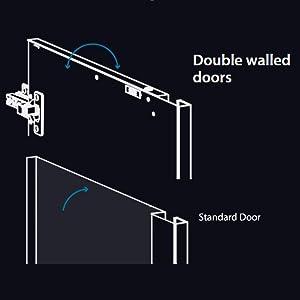 Double walled doors